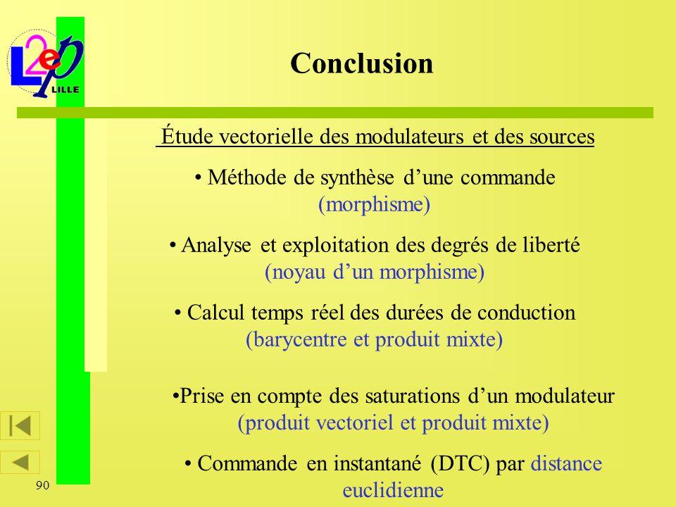 Conclusion Étude vectorielle des modulateurs et des sources