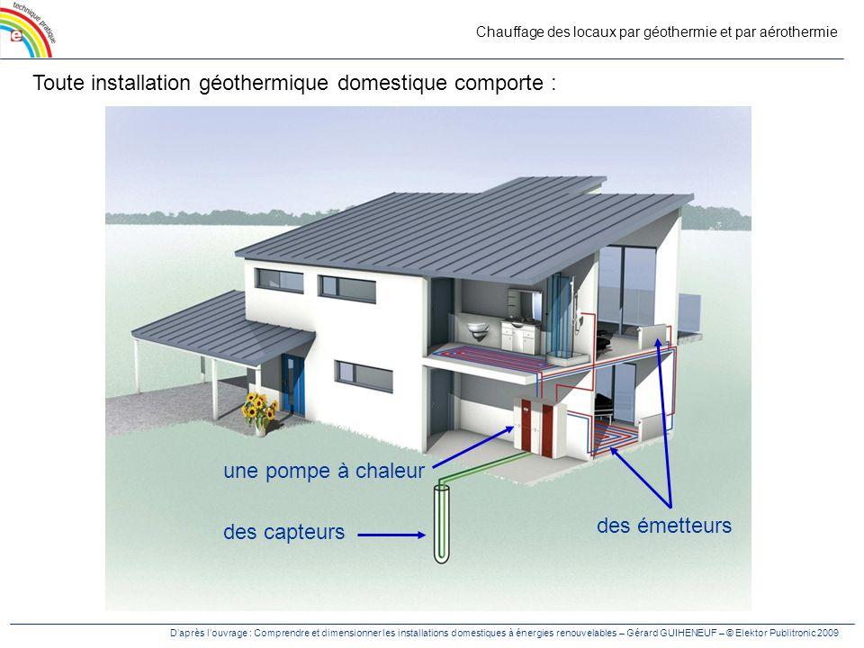 Toute installation géothermique domestique comporte :