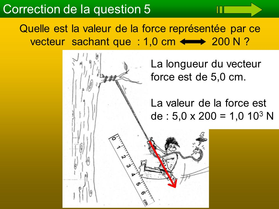 Correction de la question 5