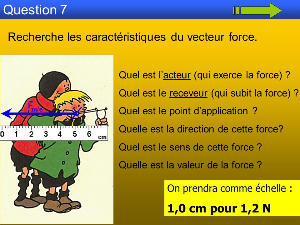 Question 7 Recherche les caractéristiques du vecteur force.