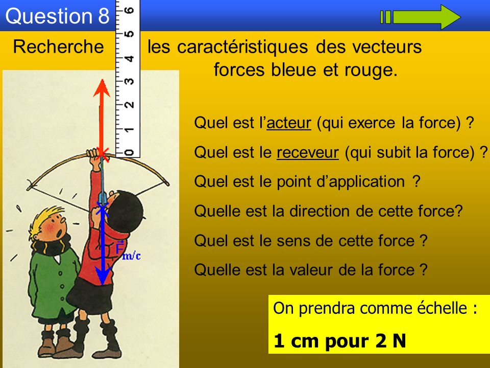 Question 8 Recherche les caractéristiques des vecteurs forces bleue et rouge. Quel est l'acteur (qui exerce la force)