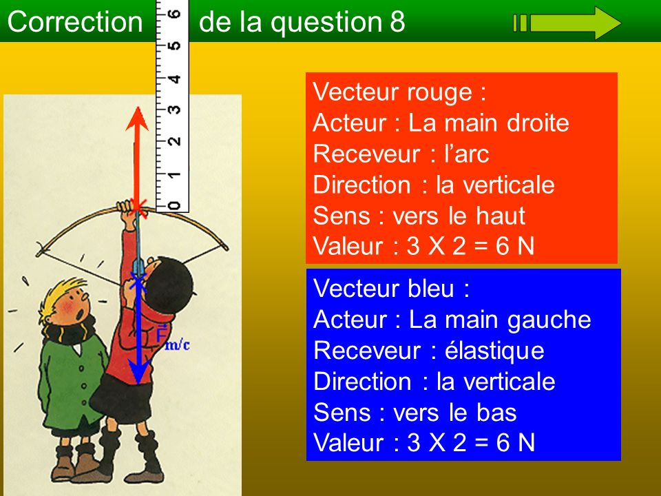 Correction de la question 8