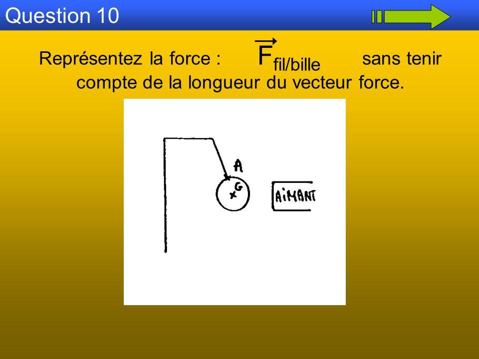 Question 10 Représentez la force : Ffil/bille sans tenir compte de la longueur du vecteur force.