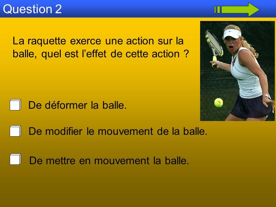 Question 2 La raquette exerce une action sur la balle, quel est l'effet de cette action De déformer la balle.