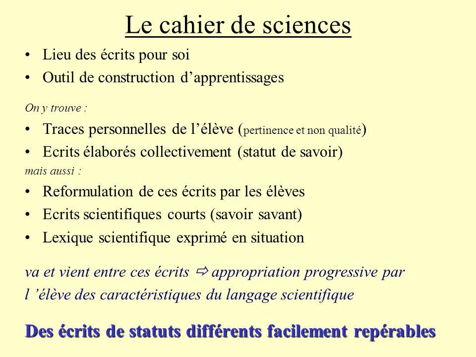 Le cahier de sciences Lieu des écrits pour soi. Outil de construction d'apprentissages. On y trouve :