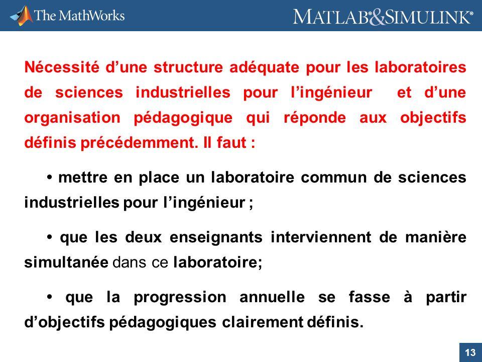 Nécessité d'une structure adéquate pour les laboratoires de sciences industrielles pour l'ingénieur et d'une organisation pédagogique qui réponde aux objectifs définis précédemment. Il faut :