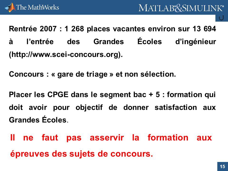 Rentrée 2007 : 1 268 places vacantes environ sur 13 694 à l'entrée des Grandes Écoles d'ingénieur (http://www.scei-concours.org).