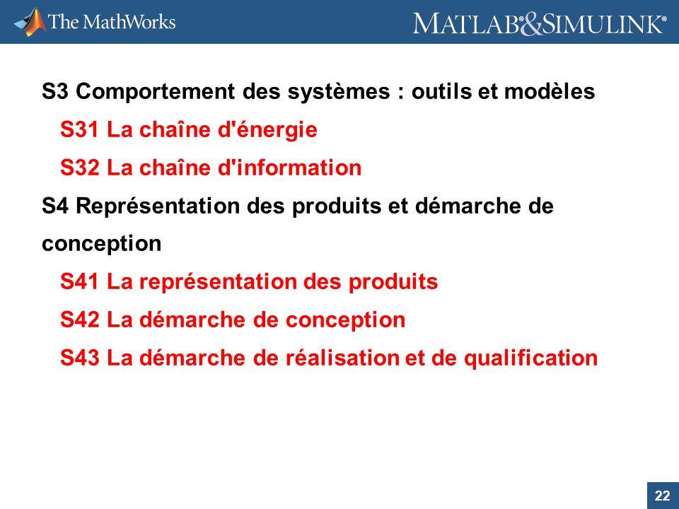 S3 Comportement des systèmes : outils et modèles