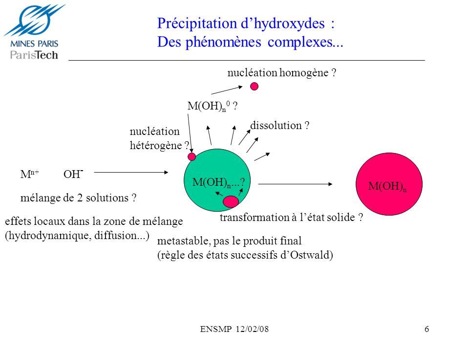 Précipitation d'hydroxydes : Des phénomènes complexes...