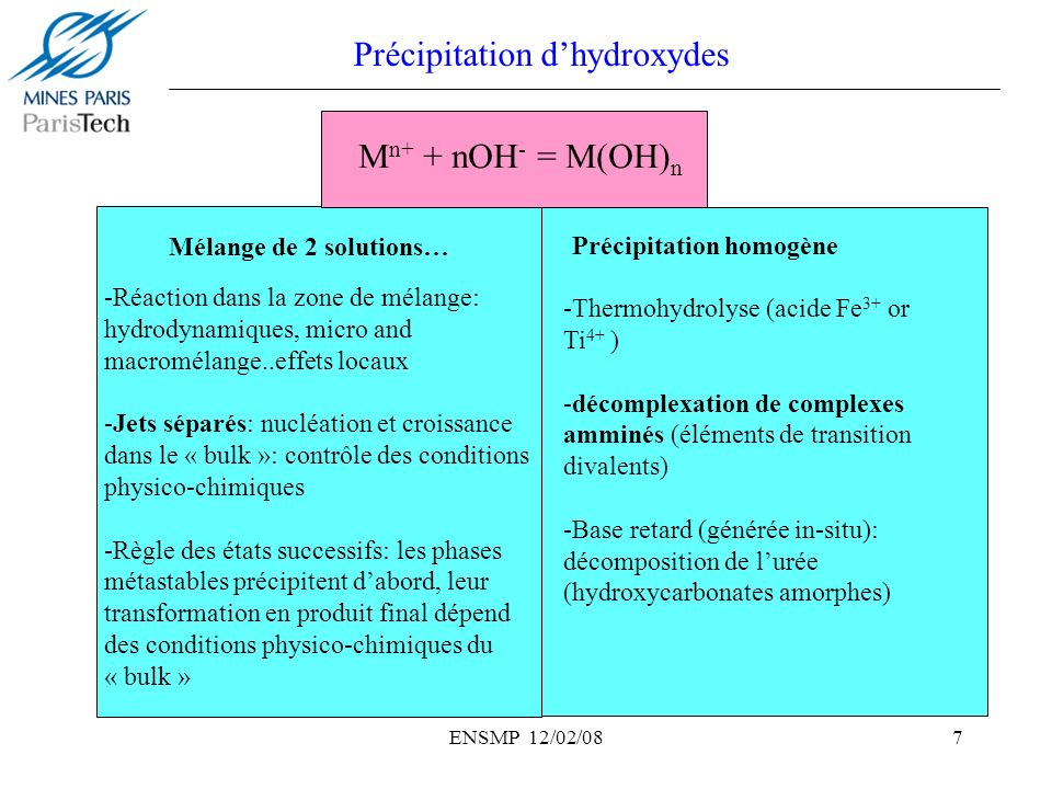 Précipitation d'hydroxydes