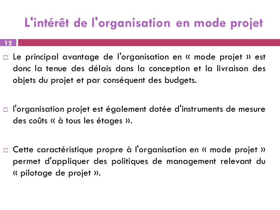 L intérêt de l organisation en mode projet
