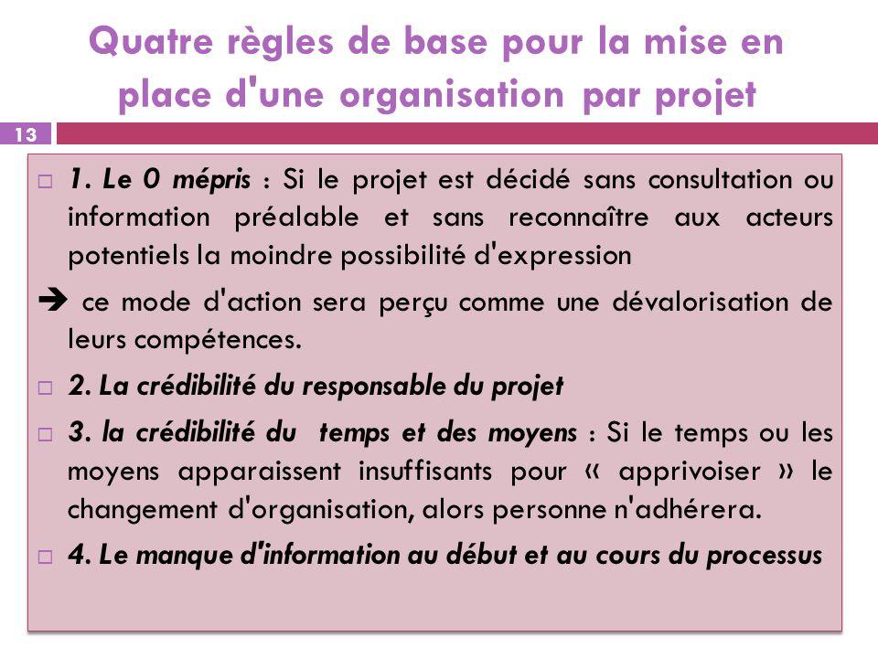Quatre règles de base pour la mise en place d une organisation par projet