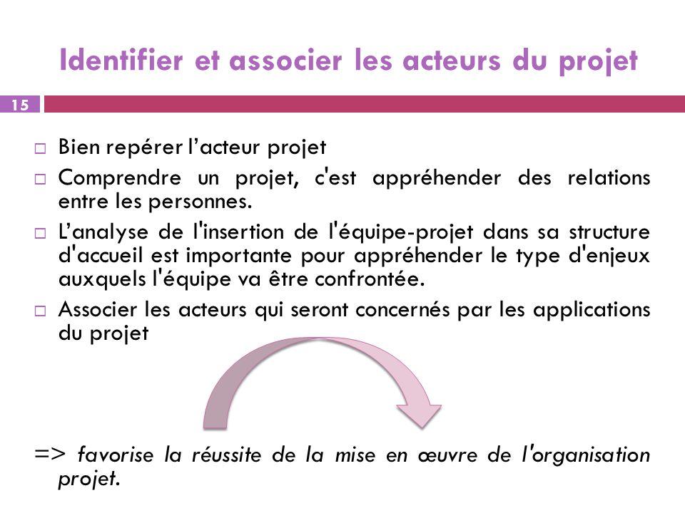 Identifier et associer les acteurs du projet