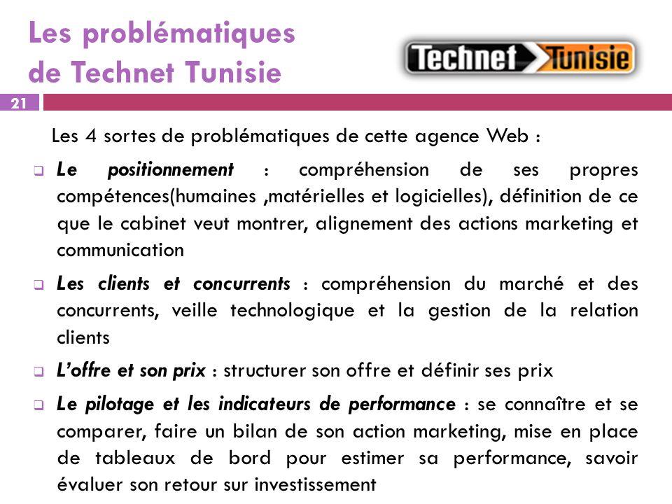 Les problématiques de Technet Tunisie