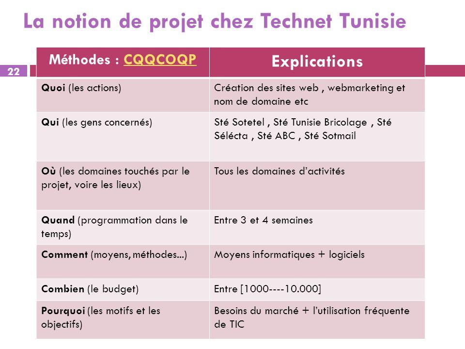 La notion de projet chez Technet Tunisie