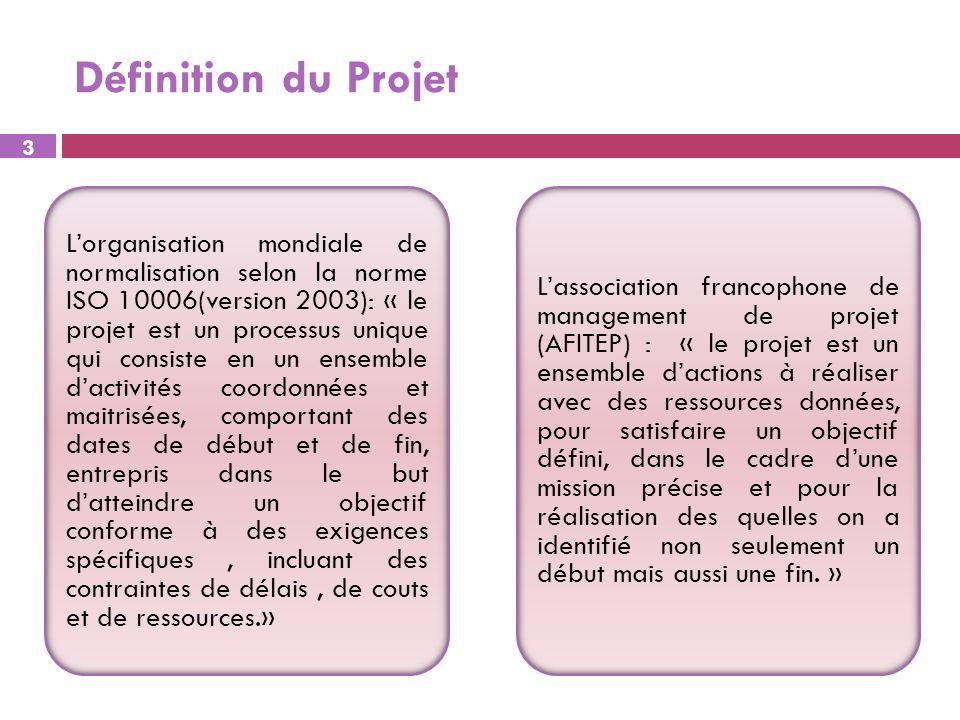 management par projet pr233sent233 par amine arfeoui mohamed