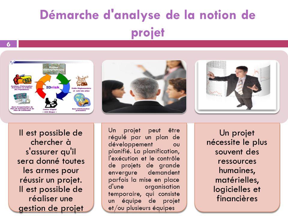 Démarche d analyse de la notion de projet