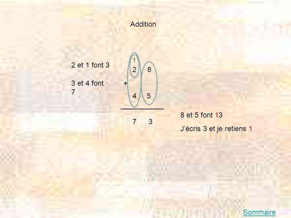 Addition 2 et 1 font 3 8 4 5 3 et 4 font 7 + 8 et 5 font 13 7 3