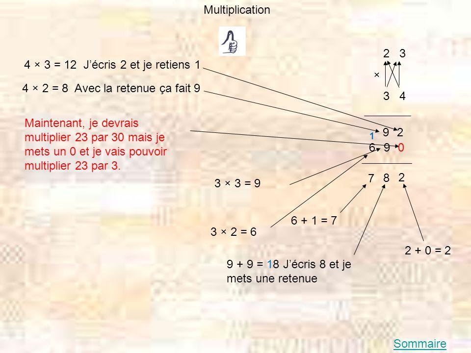 4 × 3 = 12 J'écris 2 et je retiens 1