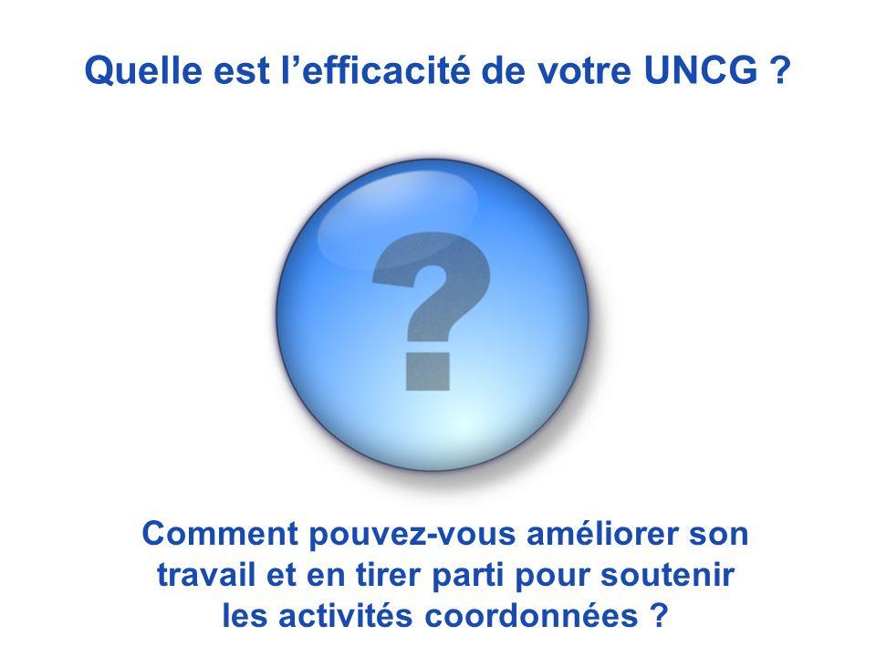 Quelle est l'efficacité de votre UNCG
