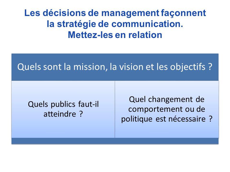 Quels sont la mission, la vision et les objectifs