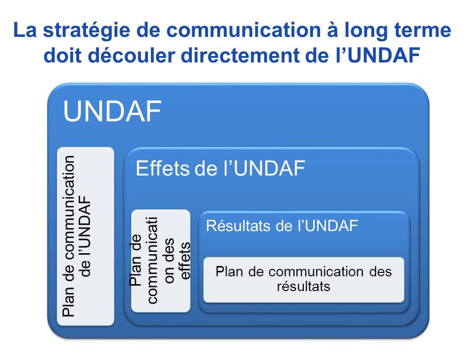 La stratégie de communication à long terme doit découler directement de l'UNDAF