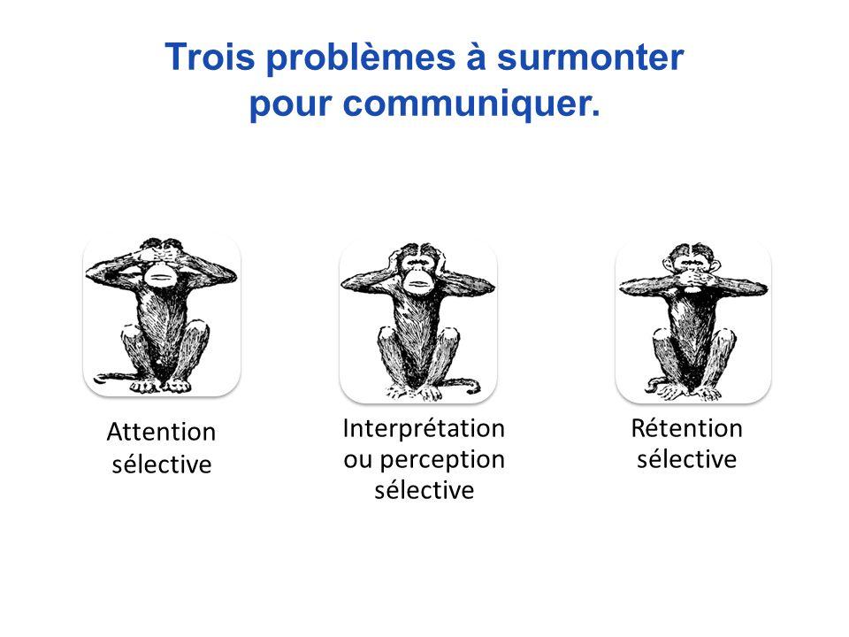 Trois problèmes à surmonter pour communiquer.