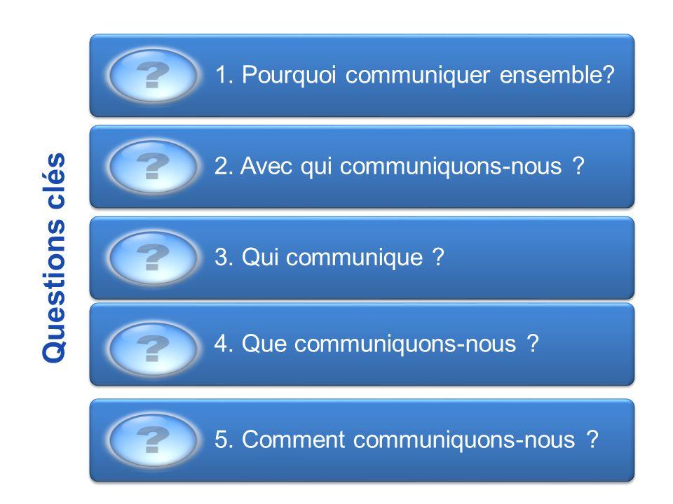 Questions clés 1. Pourquoi communiquer ensemble