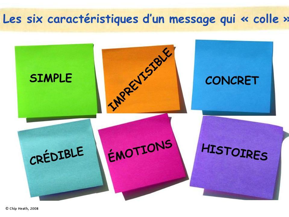 Les six caractéristiques d'un message qui « colle »