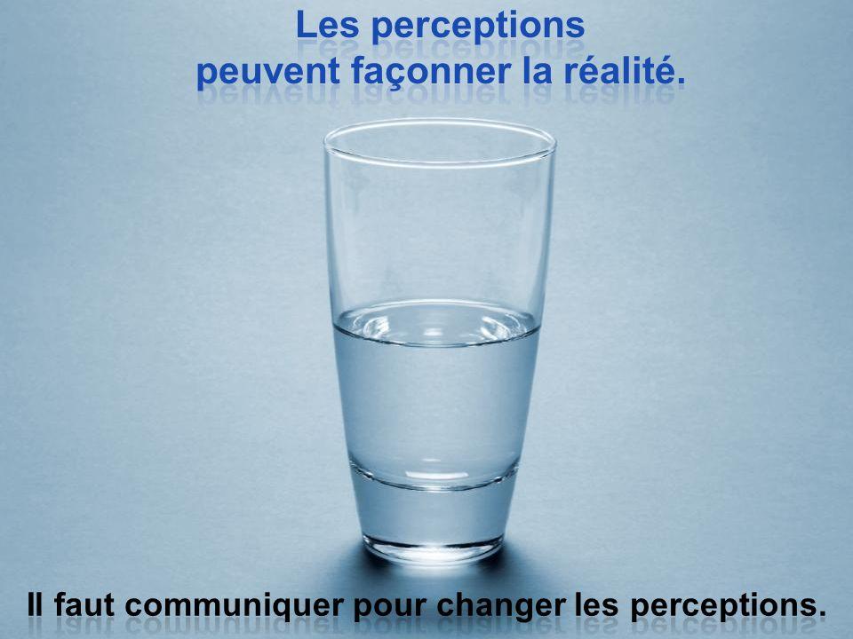 Les perceptions peuvent façonner la réalité.