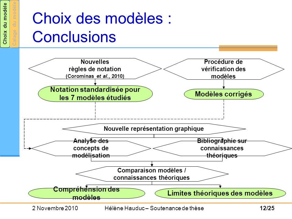 Choix des modèles : Conclusions