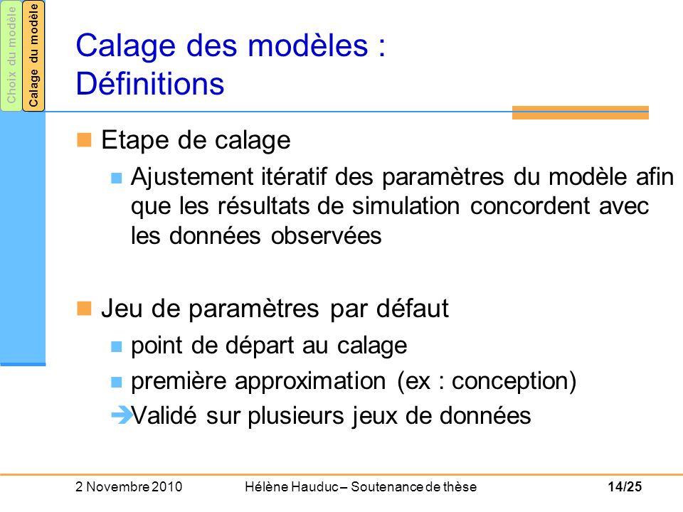 Calage des modèles : Définitions