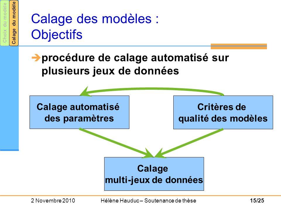 Calage des modèles : Objectifs
