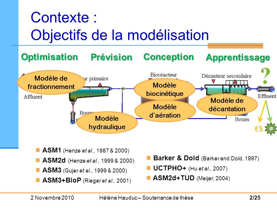 Contexte : Objectifs de la modélisation