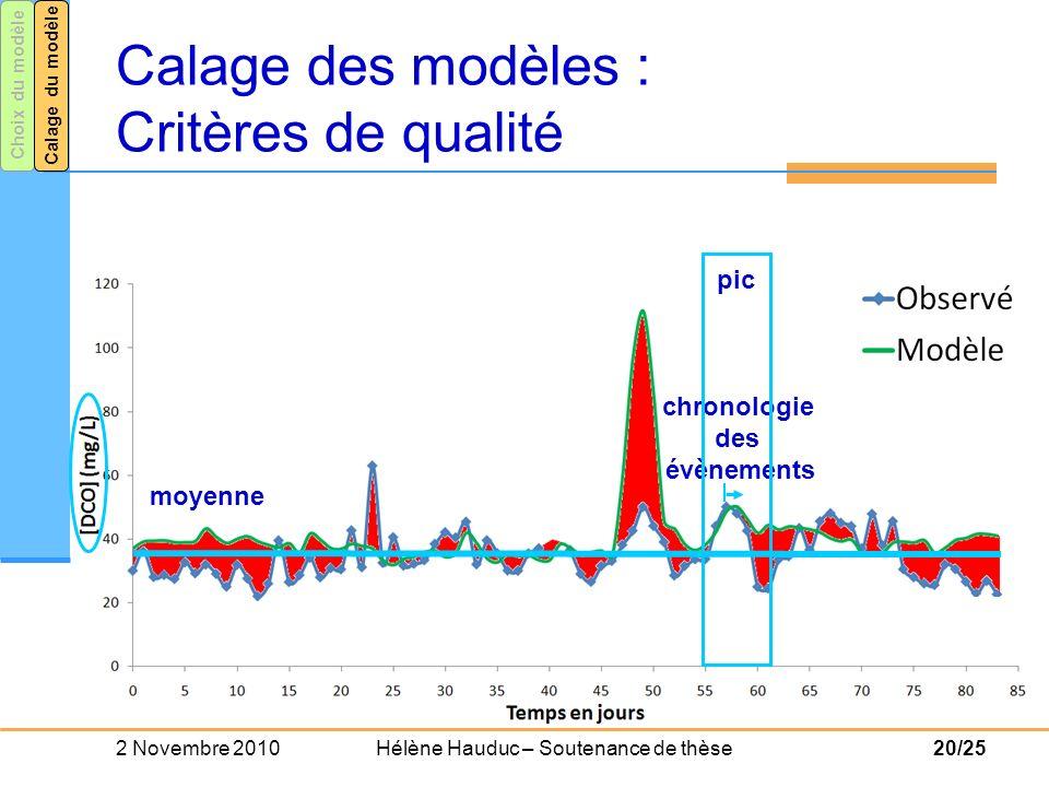 Calage des modèles : Critères de qualité