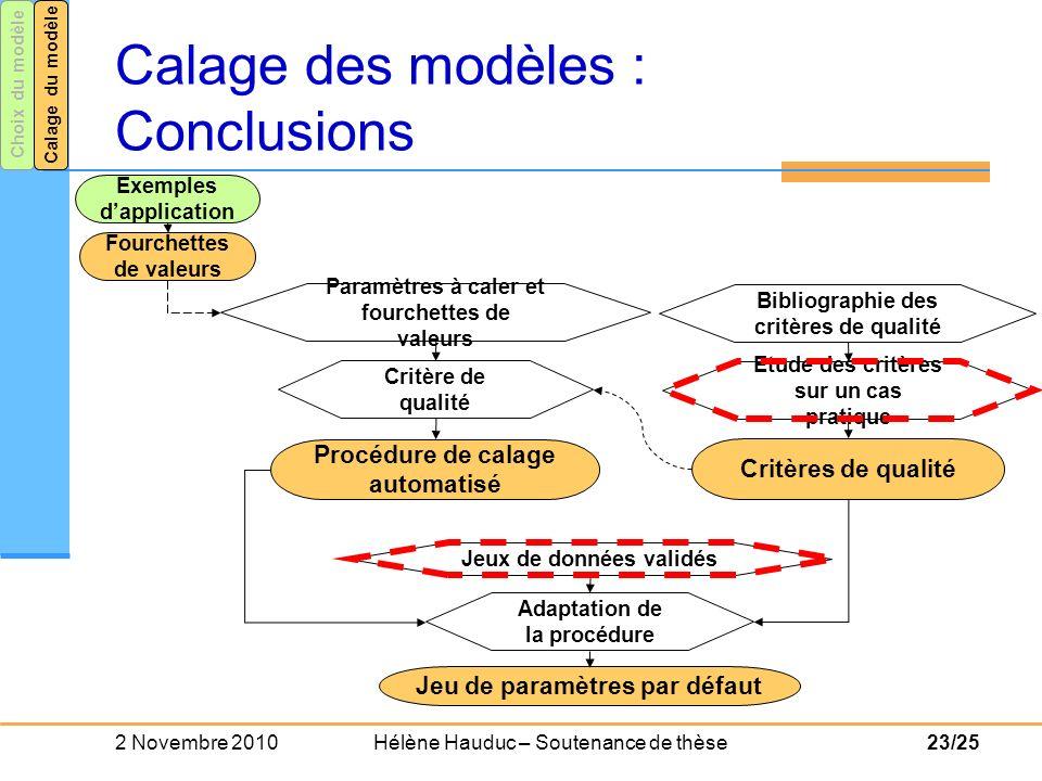 Calage des modèles : Conclusions