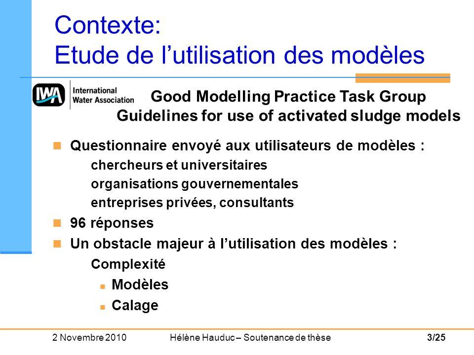 Contexte: Etude de l'utilisation des modèles