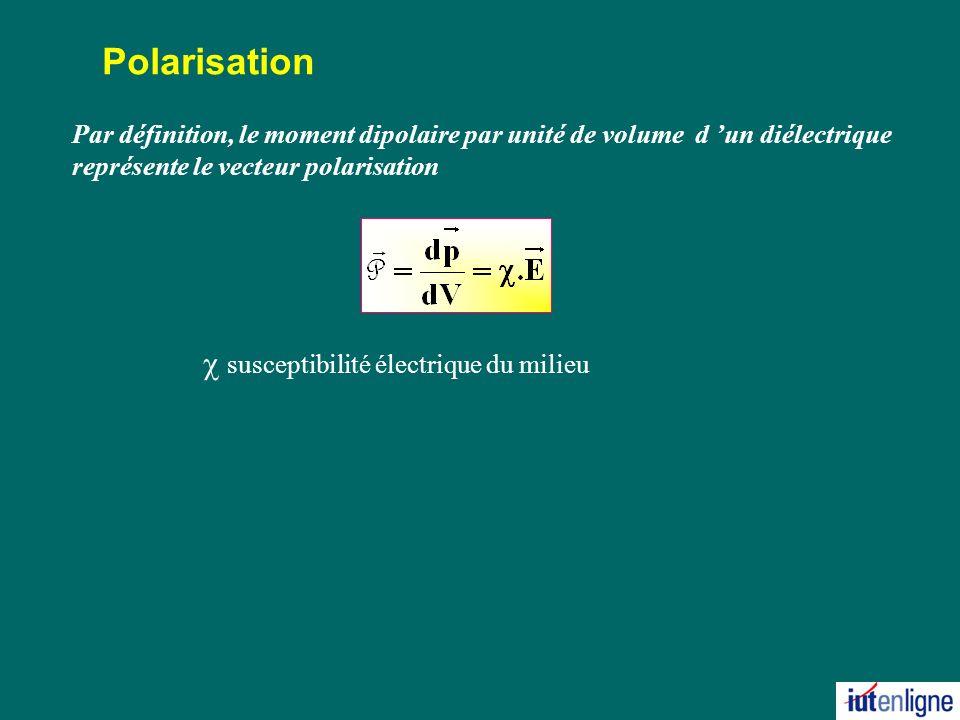 Polarisation c susceptibilité électrique du milieu