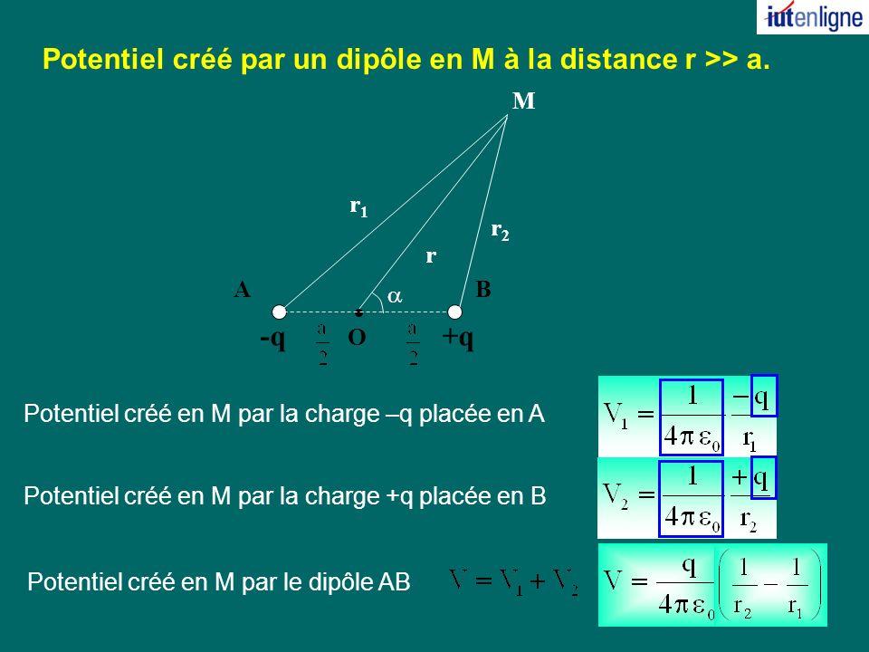 Potentiel créé par un dipôle en M à la distance r >> a.
