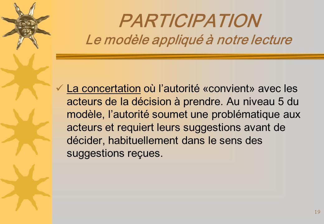 PARTICIPATION Le modèle appliqué à notre lecture