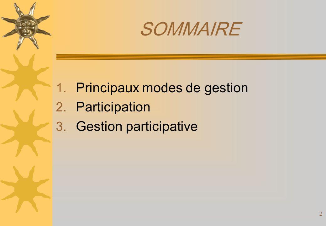 SOMMAIRE Principaux modes de gestion Participation