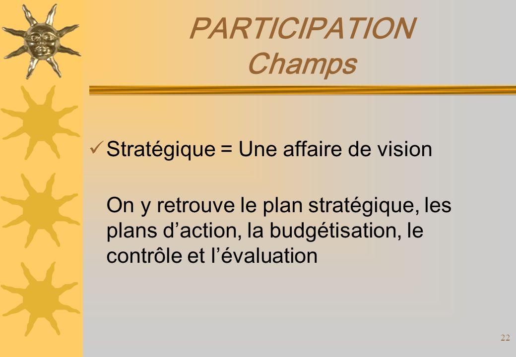 PARTICIPATION Champs Stratégique = Une affaire de vision