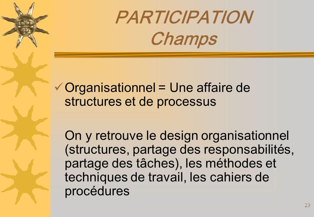 PARTICIPATION Champs Organisationnel = Une affaire de structures et de processus.