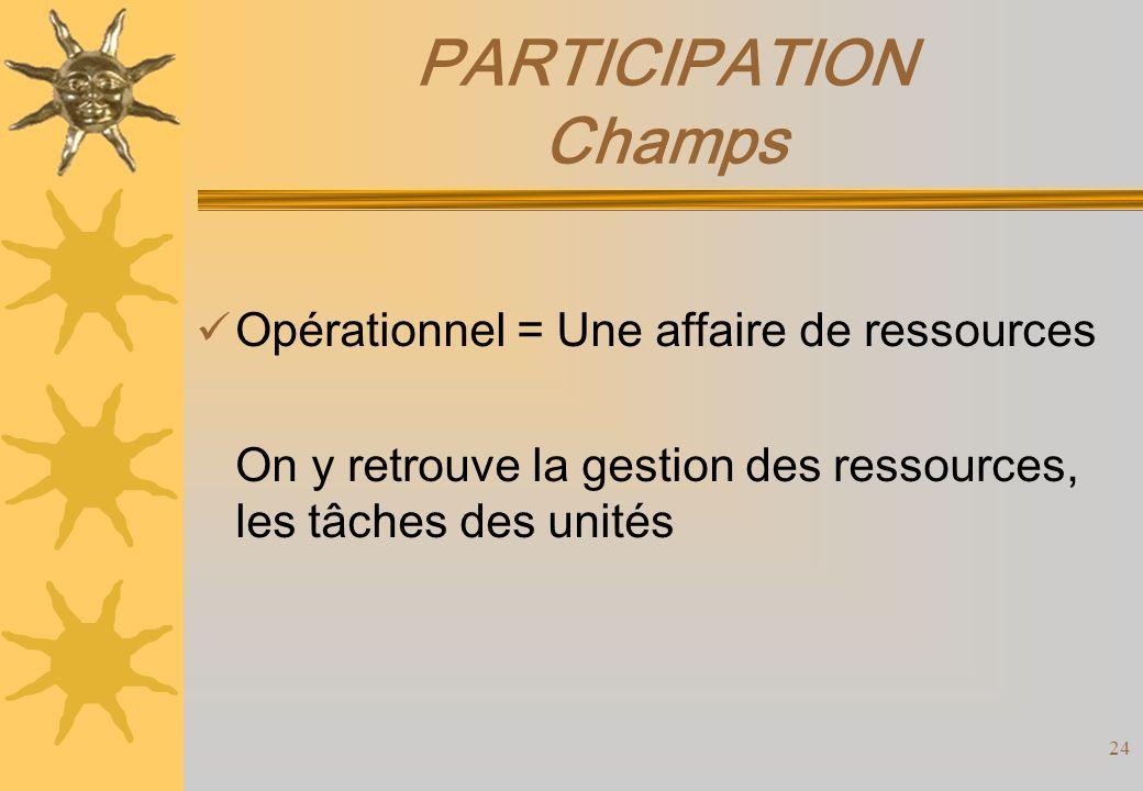 PARTICIPATION Champs Opérationnel = Une affaire de ressources