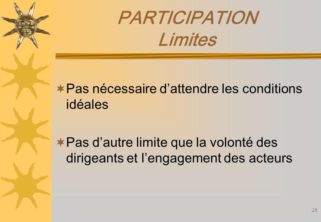PARTICIPATION Limites