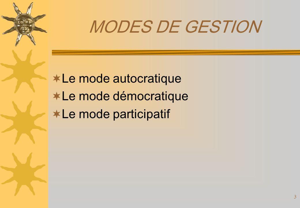 MODES DE GESTION Le mode autocratique Le mode démocratique