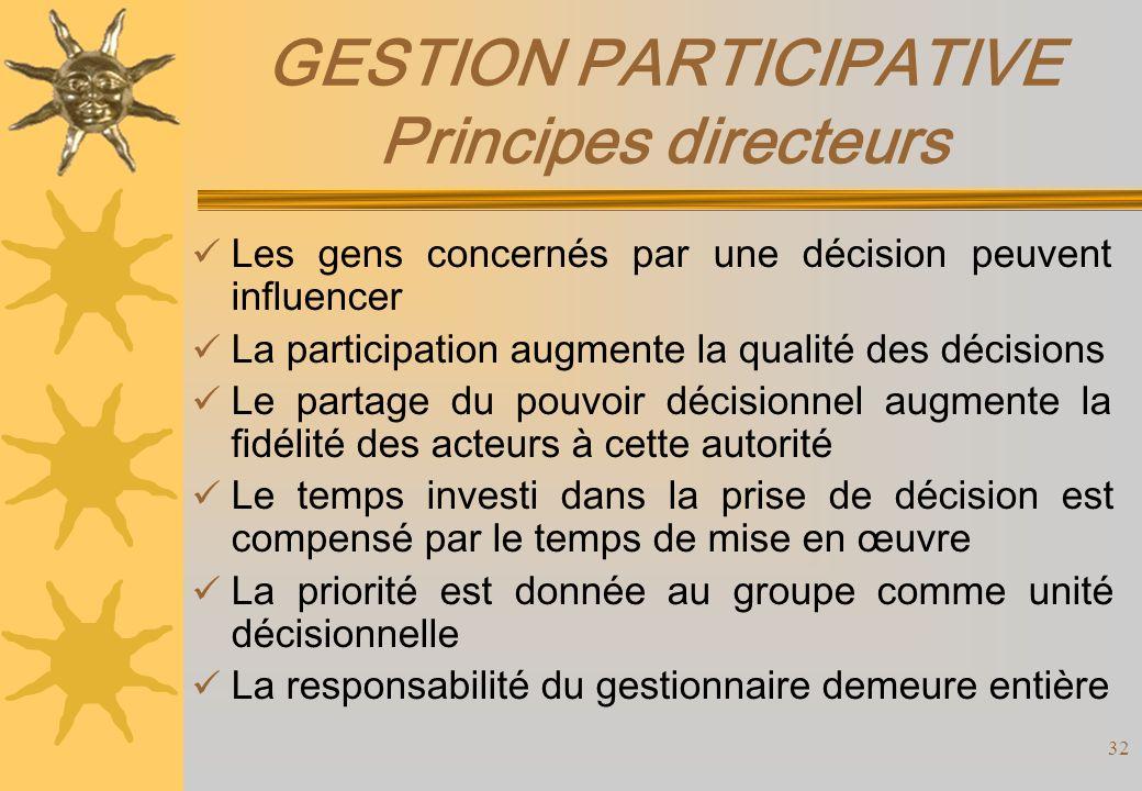 GESTION PARTICIPATIVE Principes directeurs