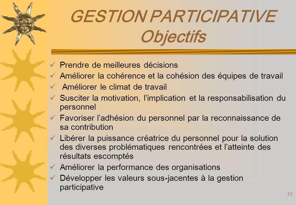 GESTION PARTICIPATIVE Objectifs