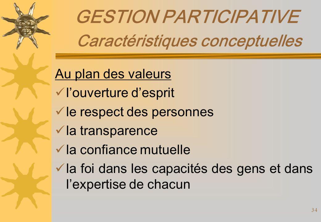 GESTION PARTICIPATIVE Caractéristiques conceptuelles
