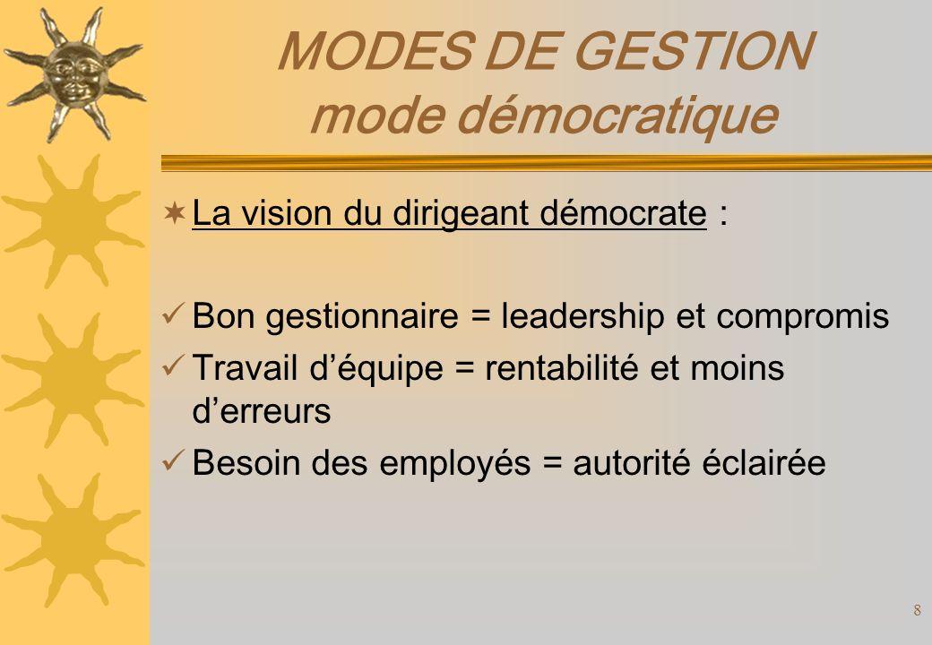 MODES DE GESTION mode démocratique